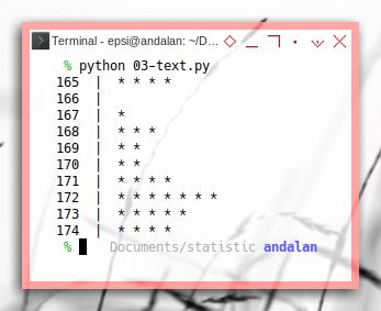 statistic: horizontal histogram text